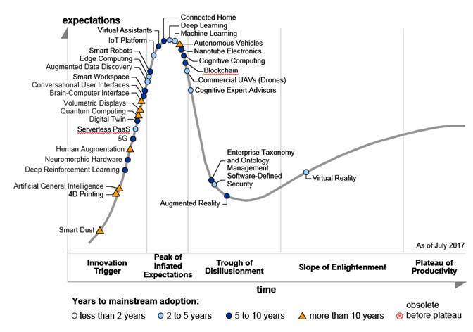 3 megatrends that will drive digital business into the next