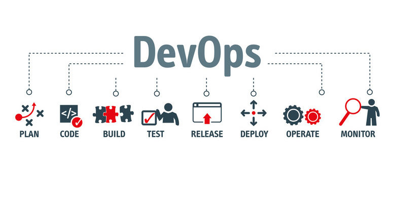 How DevOps works in the enterprise image