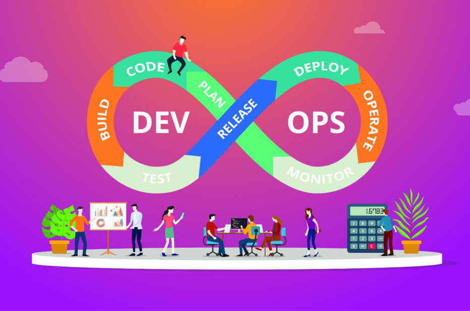 Changing DevOps Spend
