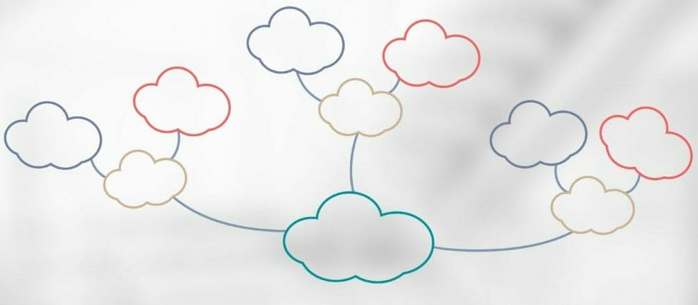 10 practices to manage your multi-cloud environment image