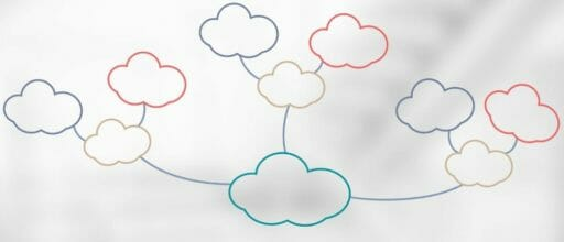 10 practices to manage your multi-cloud environment